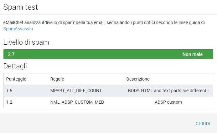 spam-test