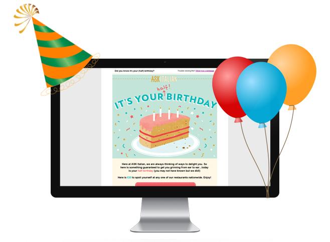 Email per Compleanni, Anniversari e Ricorrenze Speciali