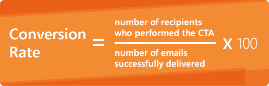 how to calculate conversion rate of email marketing