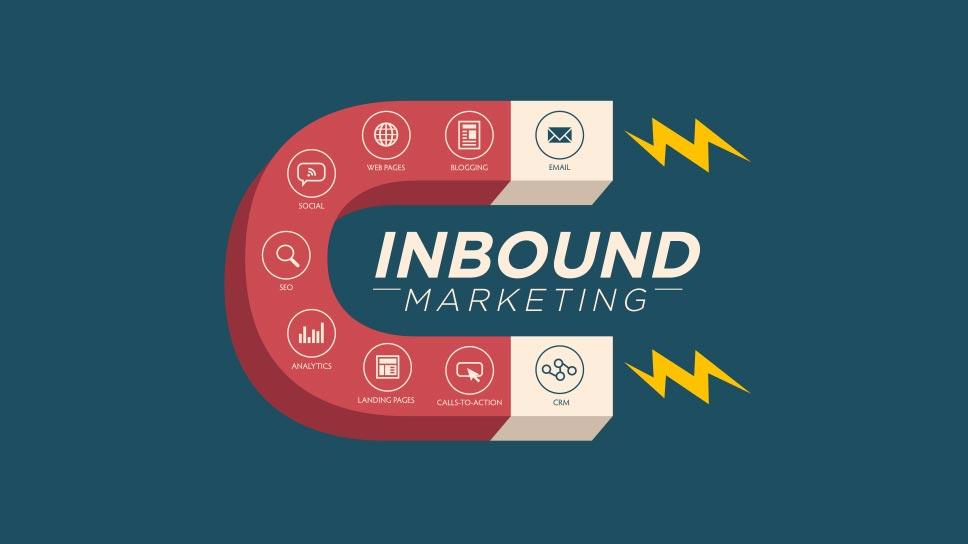Che cos'è l'inbound marketing