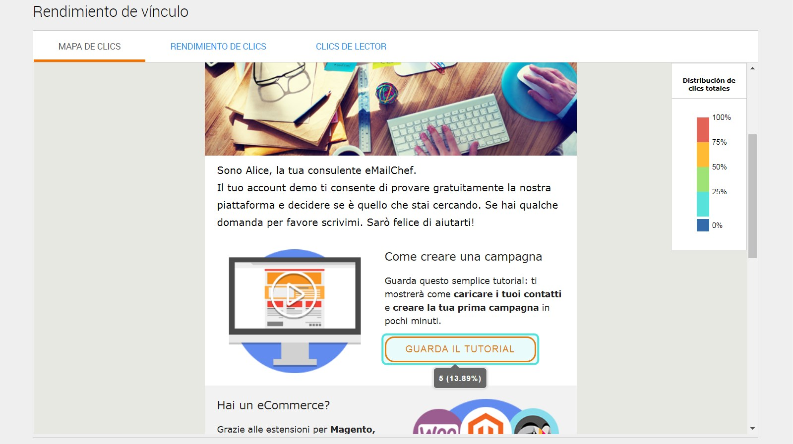 Email marketing: ¿conviene realmente el acortar sus links? 3