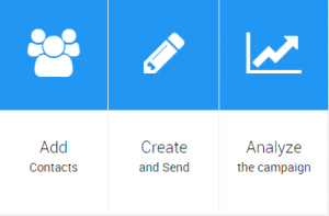 Add, create & analyze
