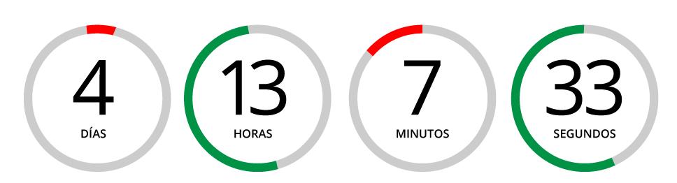 countdown-es